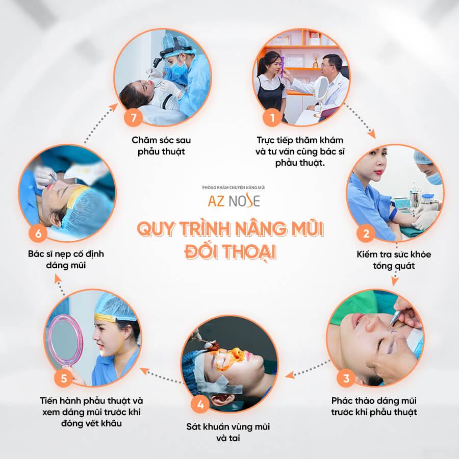 Quy trình nâng mũi an toàn cùng đội ngũ bác sĩ chuyên môn cao tại AZ NOSE.