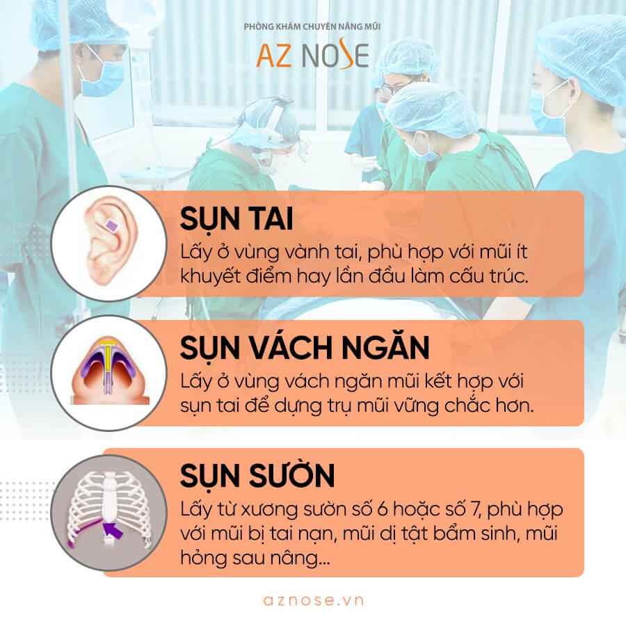 Các loại sụn tự thân được ứng dụng trong phẫu thuật nâng mũi.