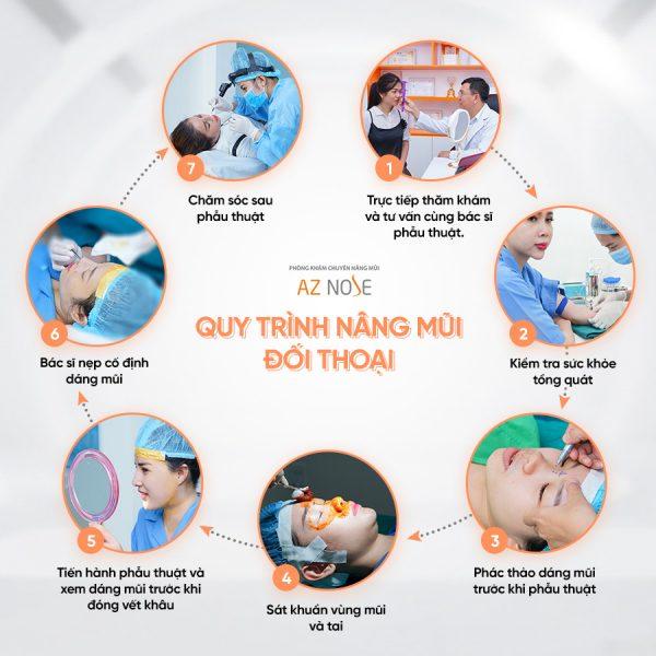 Quy trình nâng mũi từ tư vấn đến khi chăm sóc hậu phẫu tại AZ NOSE - Chuyên sâu nâng mũi.