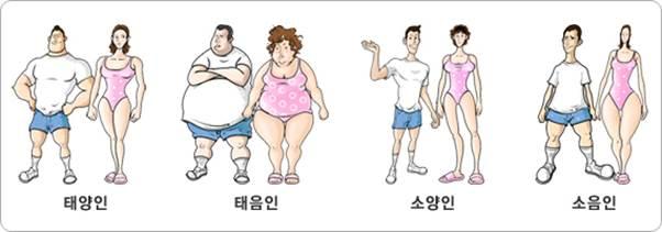 Phương pháp giảm cân theo từng thể chất là gì vậy nhỉ