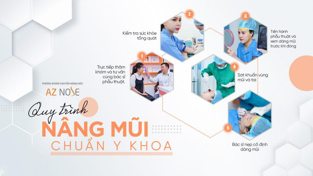 Quy trình nâng mũi chuẩn y khoa