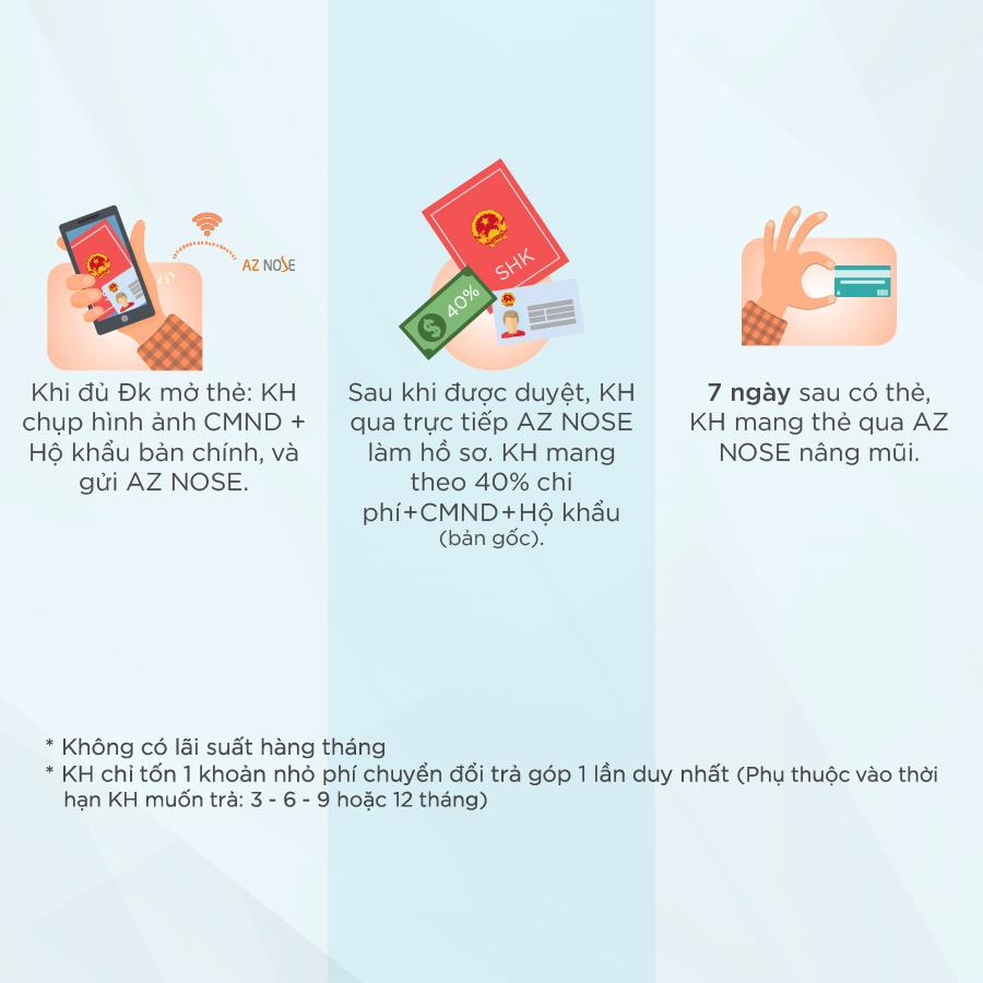 3 bước mở thẻ tín dụng với Ngânhàng VP Bank